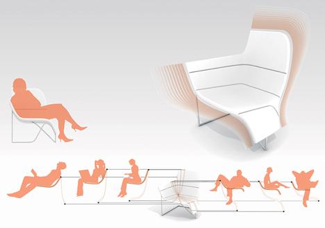 Дизайнерские современные кресла - эргономика формы и удобство использования