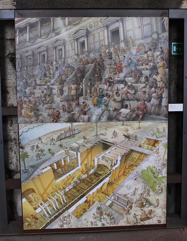 Какие помещения были под ареной Колизея в Древнем Риме